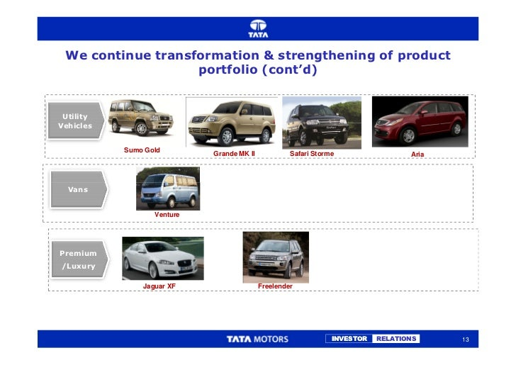 presentation tata motors This statistic represents tata motor group's net revenue from the fiscal year of 2010 through the fiscal year of 2018 tata motors reported revenue of around 452 billion us dollars (or about 2 .