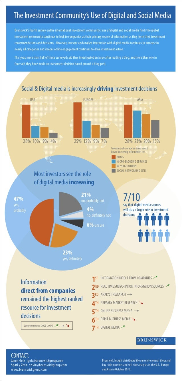 The Investment Community's Use of Digital and Social Media Brunswick's fourth survey on the international investment commu...