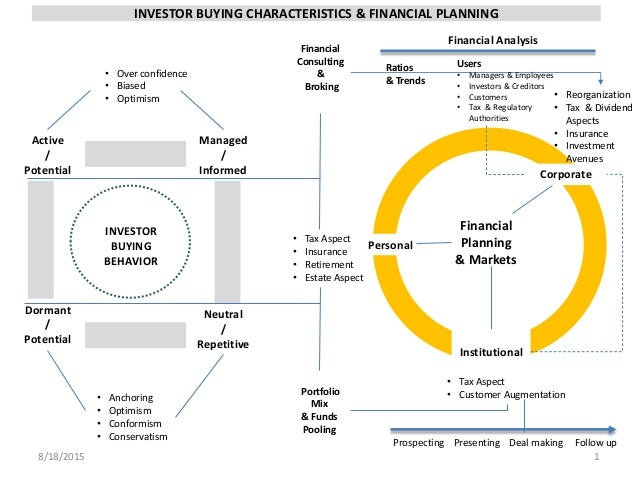 Buying amp financial planning business