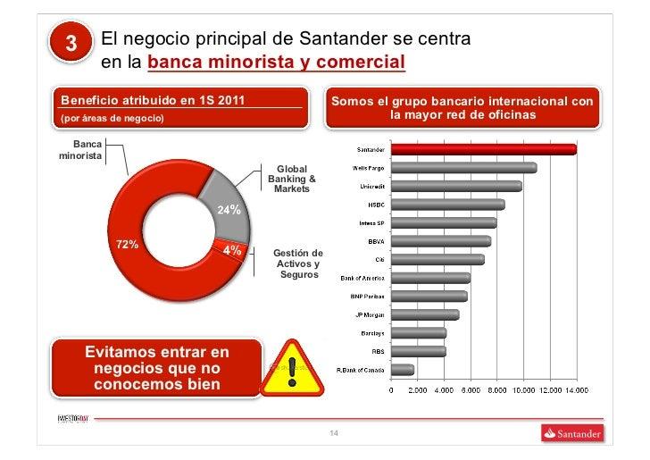3      El negocio principal de Santander se centra        en la banca minorista y comercialBeneficio atribuido en 1S 2011 ...