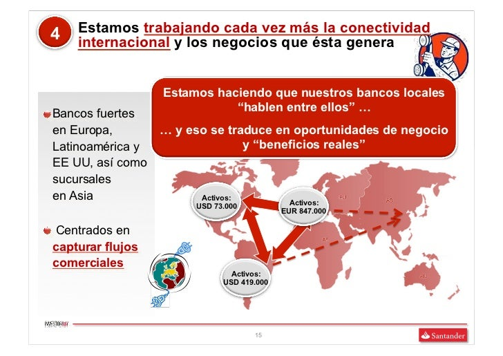 4    Estamos trabajando cada vez más la conectividad      internacional y los negocios que ésta genera                    ...