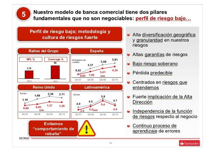 Nuestro modelo de banca comercial tiene dos pilares 5         fundamentales que no son negociables: perfil de riesgo bajo…...
