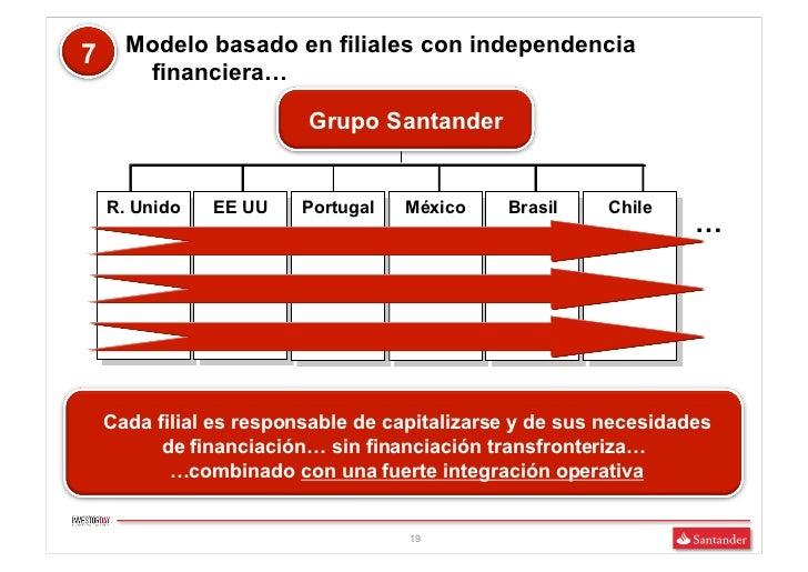 7     Modelo basado en filiales con independencia       financiera…                         Grupo Santander    R. Unido   ...