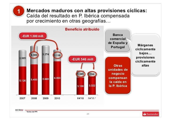 1      Mercados maduros con altas provisiones cíclicas:       Caída del resultado en P. Ibérica compensada       por creci...