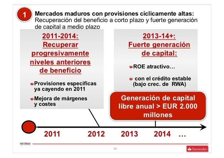 1    Mercados maduros con provisiones cíclicamente altas:     Recuperación del beneficio a corto plazo y fuerte generación...