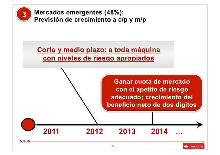 3   Mercados emergentes (48%):    Previsión de crecimiento a c/p y m/p    Corto y medio plazo: a toda máquina     con nive...