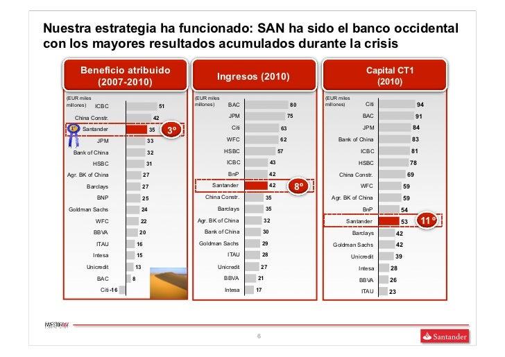 Nuestra estrategia ha funcionado: SAN ha sido el banco occidentalcon los mayores resultados acumulados durante la crisis  ...