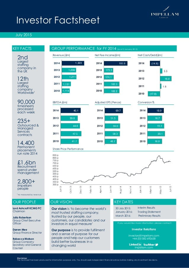 Investor Factsheet July 2015 KEY FACTS GROUP PERFORMANCE for FY 2014 (as at 2 January 2015) Revenue (£m) Net Fee Income(£m...