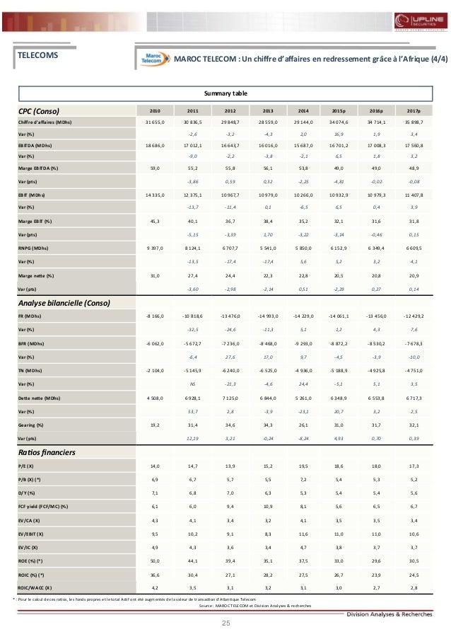 25 FLASH RESULTATS S1-2012 CPC (Conso) 2010 2011 2012 2013 2014 2015p 2016p 2017p Chiffre d'affaires (MDhs) 31 655,0 30 83...