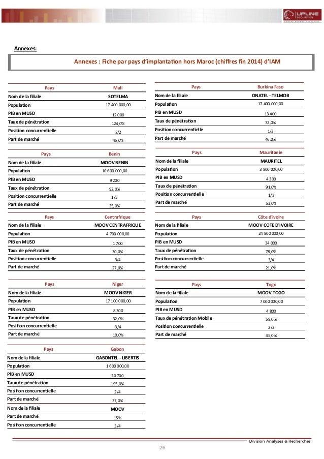 26 FLASH RESULTATS S1-2012 Annexes: Annexes : Fiche par pays d'implantation hors Maroc (chiffres fin 2014) d'IAM Pays Cent...