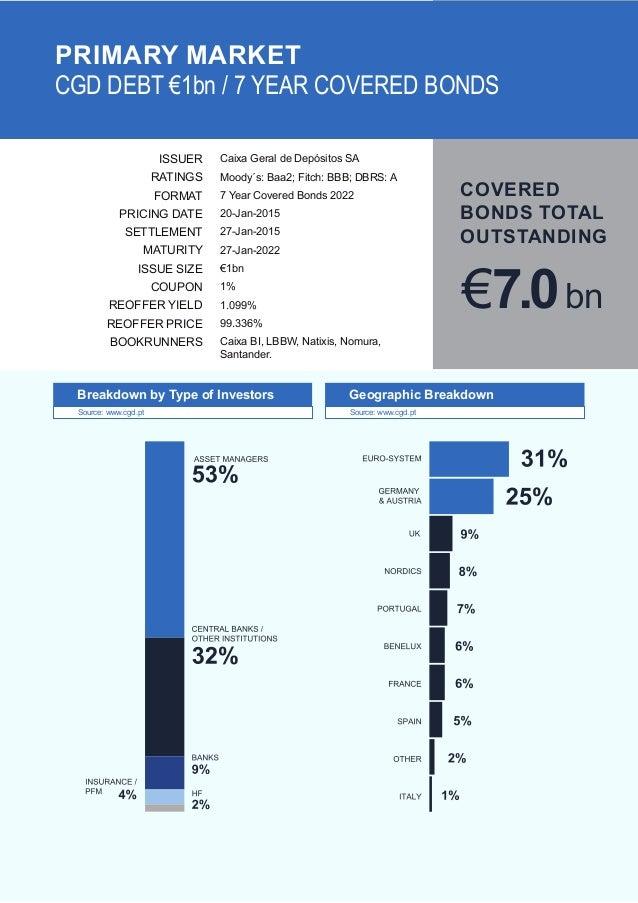 investoren-journal