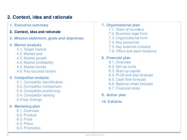 Investor pitch template by ex deloitte mckinsey consultants timeline organizational plan 10 fbccfo Choice Image