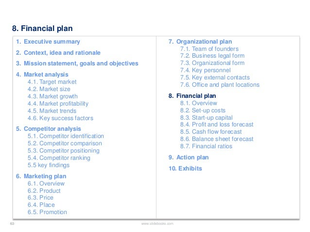 Investor Pitch Template By ExDeloitte McKinsey Consultants - Mckinsey business plan template