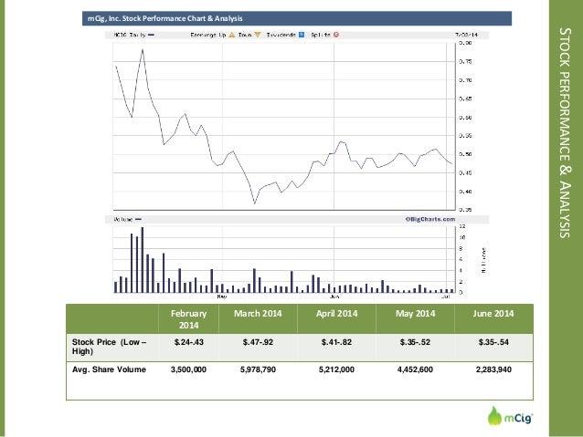 Mcig Inc Stock Symbol Mcig July 2014 Investor Presentation