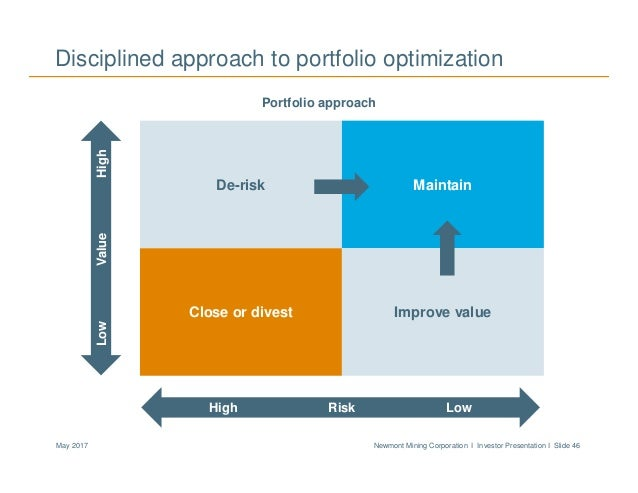 Investor Presentation May