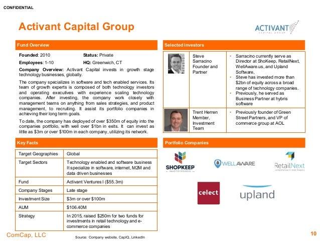 ComCap Investor Landscape