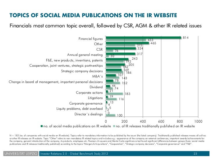 An analysis of the topic of the global communications benchmarking