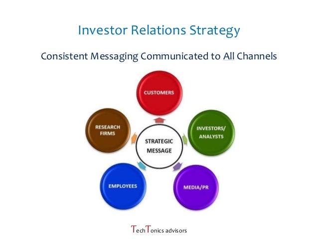 ctrp investor relationship manager