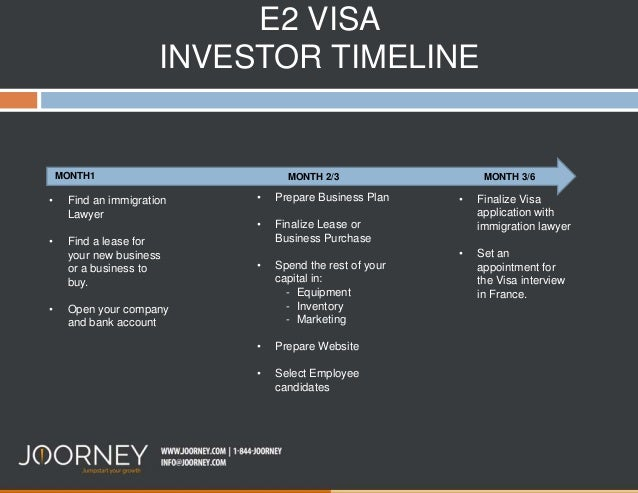 Investor visas to the usa - a guide by Joorney
