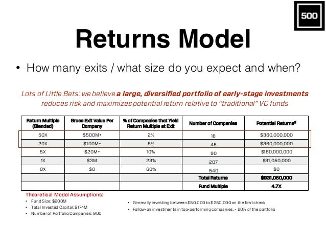 Returns Model • How many exits / what size do you expect and when? CONFIDENTIAL / / FEBRUARY23,2016PAGE4 Legal review Retu...