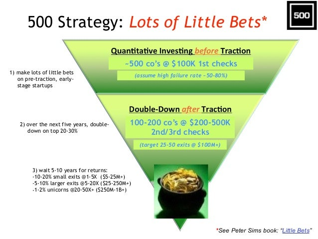500 Strategy: Lots of Little Bets* 1) make lots of little bets on pre-traction, early- stage startups 3) wait 5-10 years f...