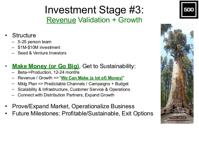 Investment Stage #3: 