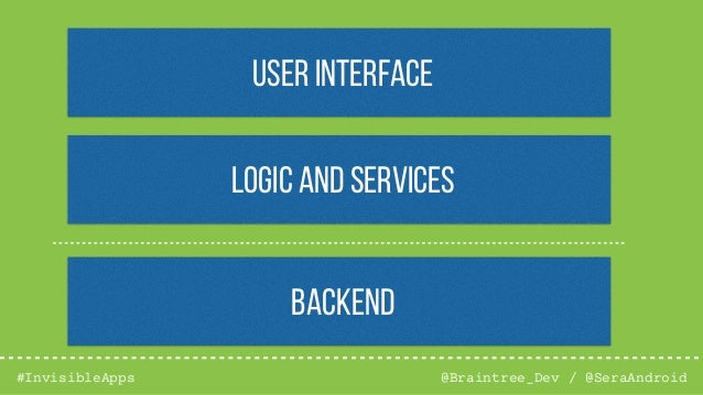 @Braintree_Dev / @SeraAndroid#InvisibleApps User Interface Logic and Services Backend