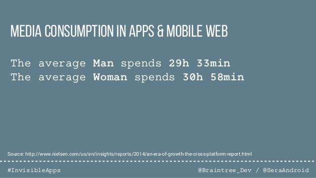 @Braintree_Dev / @SeraAndroid#InvisibleApps The average Man spends 29h 33min The average Woman spends 30h 58min Media cons...