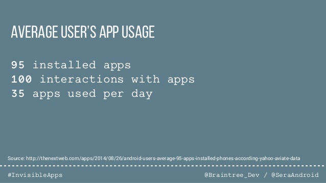 @Braintree_Dev / @SeraAndroid#InvisibleApps 95 installed apps 100 interactions with apps 35 apps used per day Average User...
