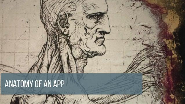 Anatomy of an App