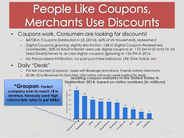 Decked coupons