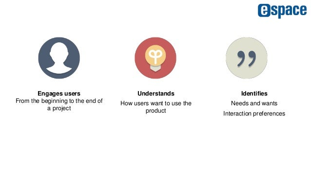 Engages users From the beginning to the end of a project Understands How users want to use the product Identifies Needs an...
