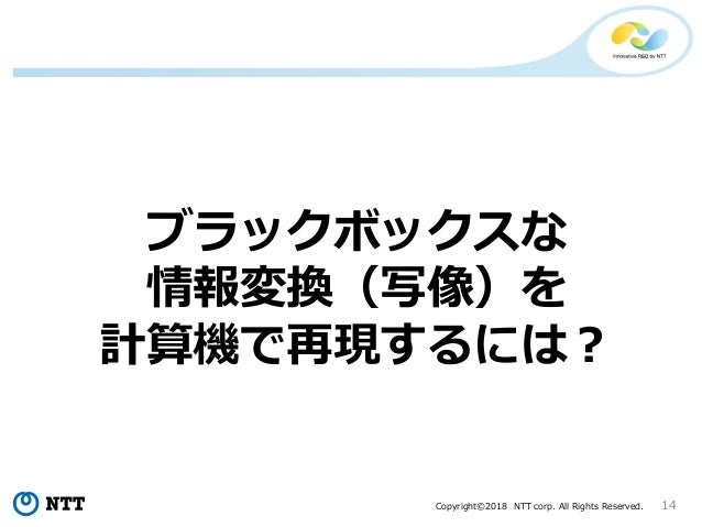 Copyright©2018 NTT corp. All Rights Reserved. 14 ブラックボックスな 情報変換(写像)を 計算機で再現するには?