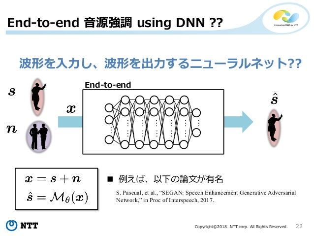 Copyright©2018 NTT corp. All Rights Reserved. 22 End-to-end 音源強調 using DNN ?? 波形を入力し、波形を出力するニューラルネット?? … …… …… …… …… … …… ...