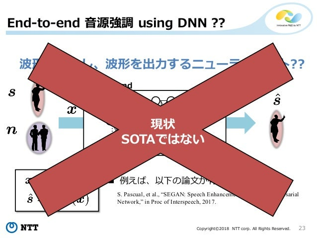 Copyright©2018 NTT corp. All Rights Reserved. 23 End-to-end 音源強調 using DNN ?? 波形を入力し、波形を出力するニューラルネット?? … …… …… …… …… … …… ...