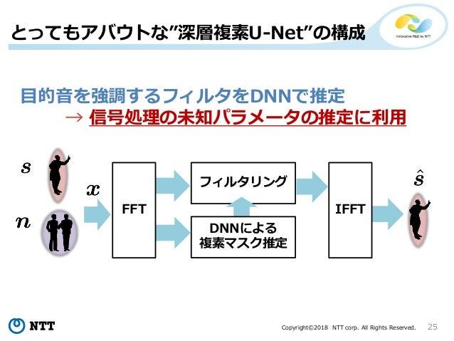 "Copyright©2018 NTT corp. All Rights Reserved. 25 とってもアバウトな""深層複素U-Net""の構成 フィルタリング DNNによる 複素マスク推定 FFT IFFT 目的音を強調するフィルタをDNNで..."