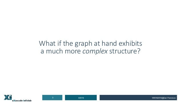 Representation Learning on Complex Graphs Slide 3