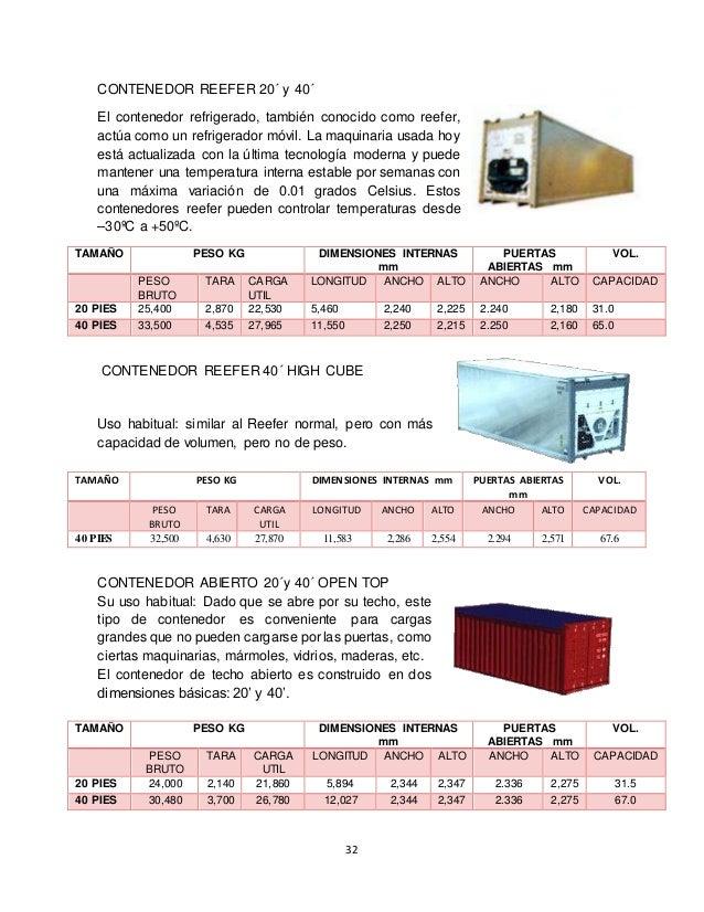 El contenedor - Pallets por contenedor ...