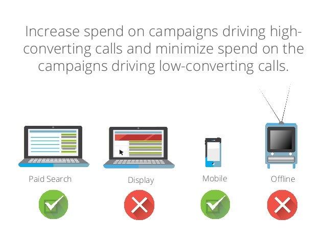 Test New Sales  Messaging  4