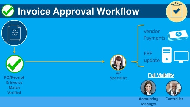 invoice ap automation improving cash flow management
