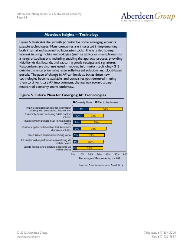 AP Invoice Management in a Networked EconomyPage 14                        Aberdeen Insights — Technology Figure 5 illustr...