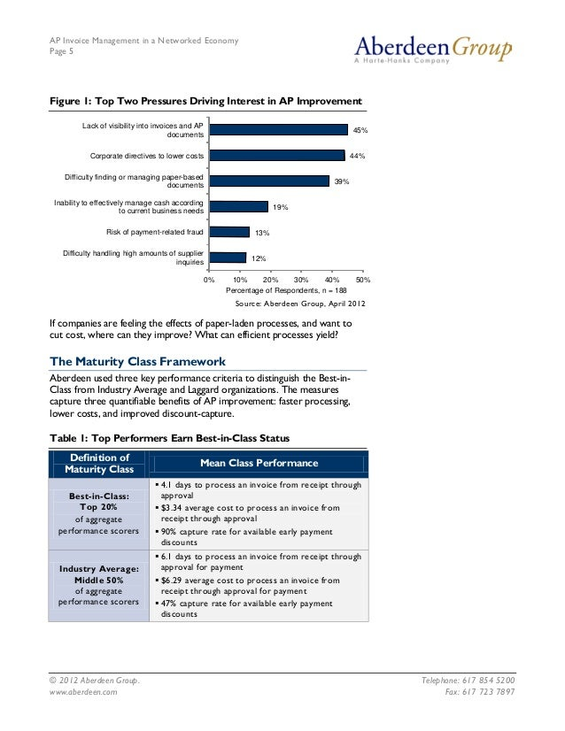 AP Invoice Management in a Networked EconomyPage 5Figure 1: Top Two Pressures Driving Interest in AP Improvement          ...