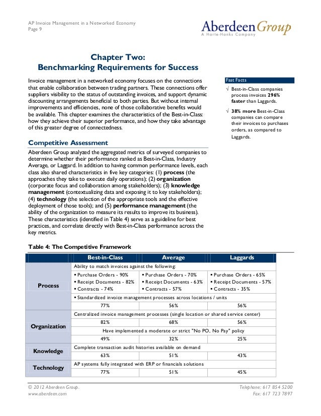 AP Invoice Management in a Networked EconomyPage 9               Chapter Two:    Benchmarking Requirements for SuccessInvo...