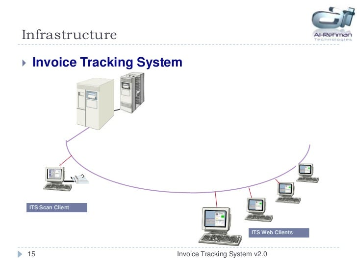 invoice tracking payment processing system