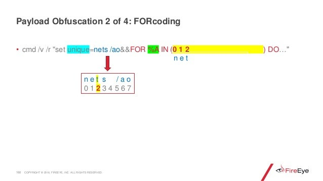 """160 • cmd /v /r """"set unique=nets /ao&&FOR %A IN (0 1 2 ) DO…"""" Payload Obfuscation 2 of 4: FORcoding n e t s / a o 0 1 2 3 ..."""