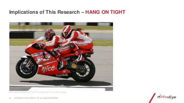 34 Implications of This Research – HANG ON TIGHT http://photos.motogp.com/2015/07/16/sunday-rider3---ross-noble_0.big.jpg ...