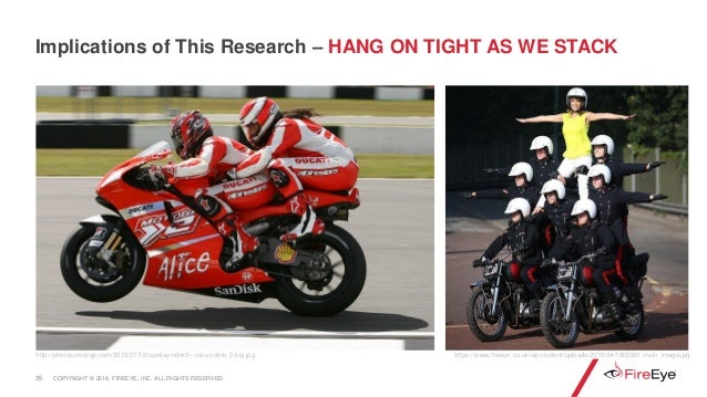 35 Implications of This Research – HANG ON TIGHT AS WE STACK http://photos.motogp.com/2015/07/16/sunday-rider3---ross-nobl...