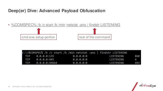 • %COMSPEC% /b /c start /b /min netstat -ano | findstr LISTENING 54 Deep(er) Dive: Advanced Payload Obfuscation cmd.exe se...