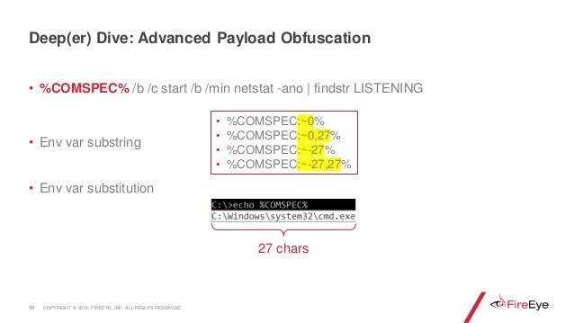 • %COMSPEC% /b /c start /b /min netstat -ano | findstr LISTENING • Env var substring • Env var substitution 58 • %COMSPEC:...