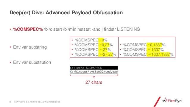 • %COMSPEC% /b /c start /b /min netstat -ano | findstr LISTENING • Env var substring • Env var substitution 59 • %COMSPEC:...